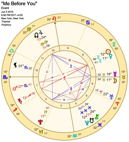 MB4Y_chart